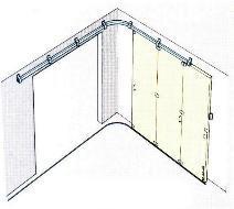 Horizontal Sliding Garage Doors what type of garage door do you have ?